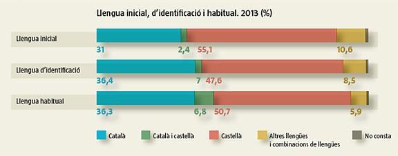 576_1403273929llengua-catalana-inicial-ha