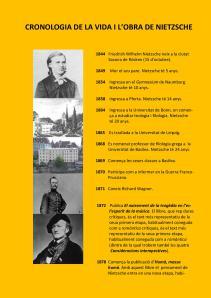 nietzsche-cronologia-de-la-vida-i-l-obra-de-nietzsche-page-0011