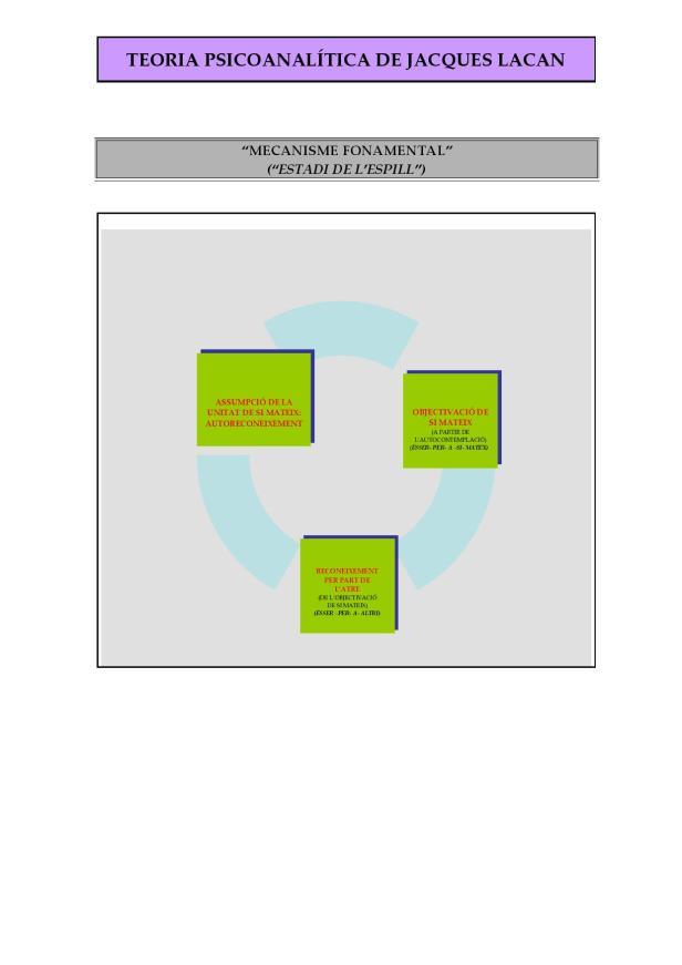teoria-psicoanalc3adtica-de-jacques-lacan-page-001